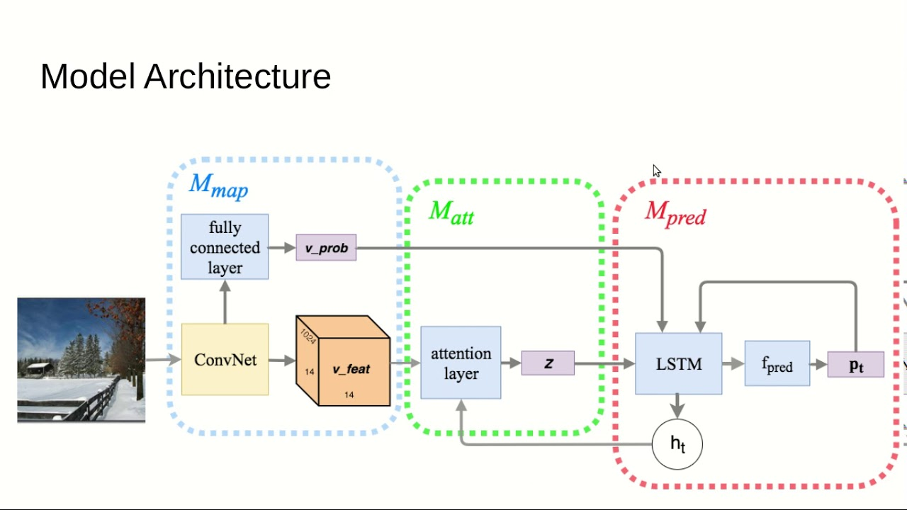 Papers With Code : Multi-Label Classification
