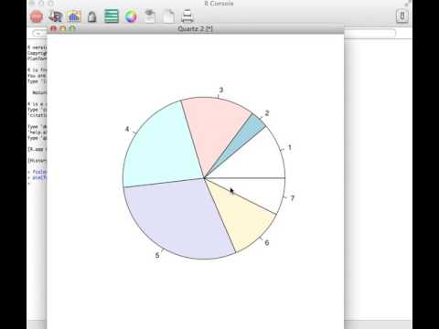 Creating A Pie Chart In R Youtube