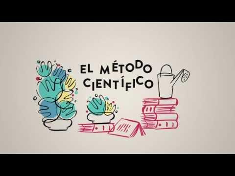 El método científico explicado con ejemplos en versión animada