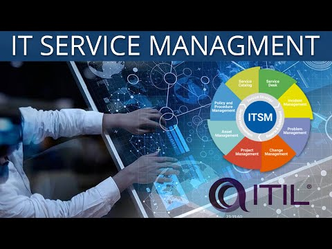 Lessons Learned in IT Service Management: Best Practices in implementing ITIL Best Practices