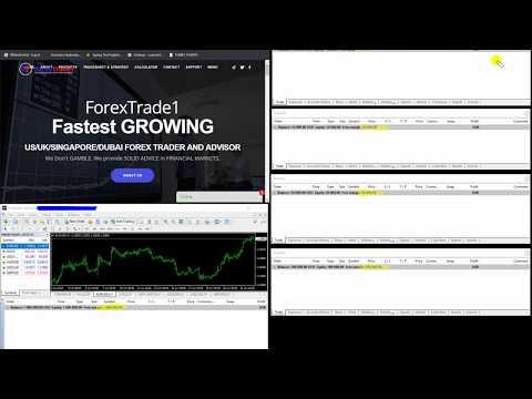 Im winning a lot trades on demo forex