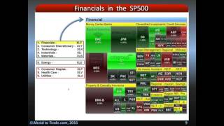 How to Follow Money Flow and Sector Rotation Corey Rosenbloom and James Ramelli Webinar