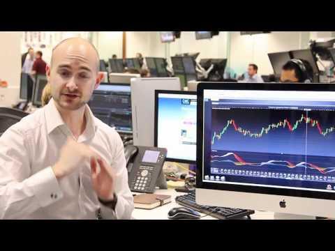 Effective technical indicators State of market  - CMC Markets Next Generation trading