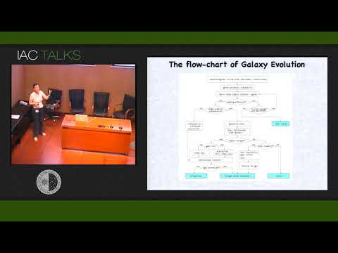 Galaxy ecology with SDSS
