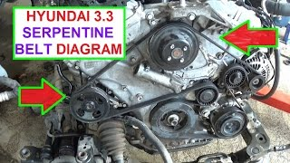 Serpentine Belt Replacement And Diargam On Hyundai 3 3