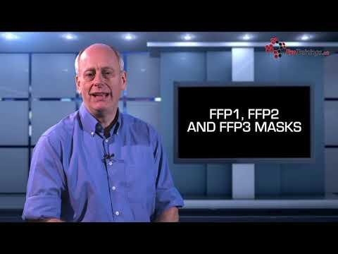 Face Masks for Coronavirus: FFP1 vs FFP2 (N95) vs FFP3 Masks