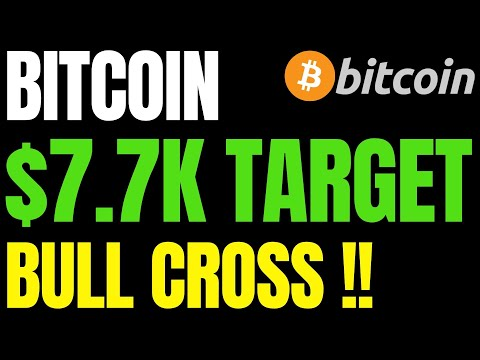 Bitcoin Price Forming A Bull Cross; Now Targeting $7,700 | BTC Starts Strongest Quarter Q2