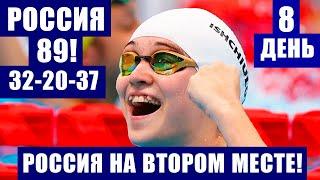 Паралимпиада 2020 Россия обошла Великобританию взяв в 8 й день сразу 15 медалей из низ 7 золотых