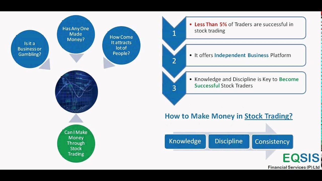 How To Make Money Through Stock Trading Youtube