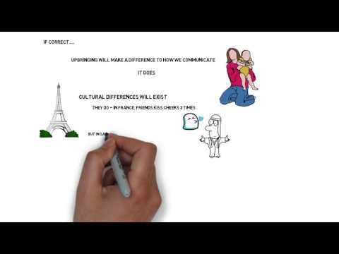 GCSE Psychology Non-Verbal Communication: Core Theory