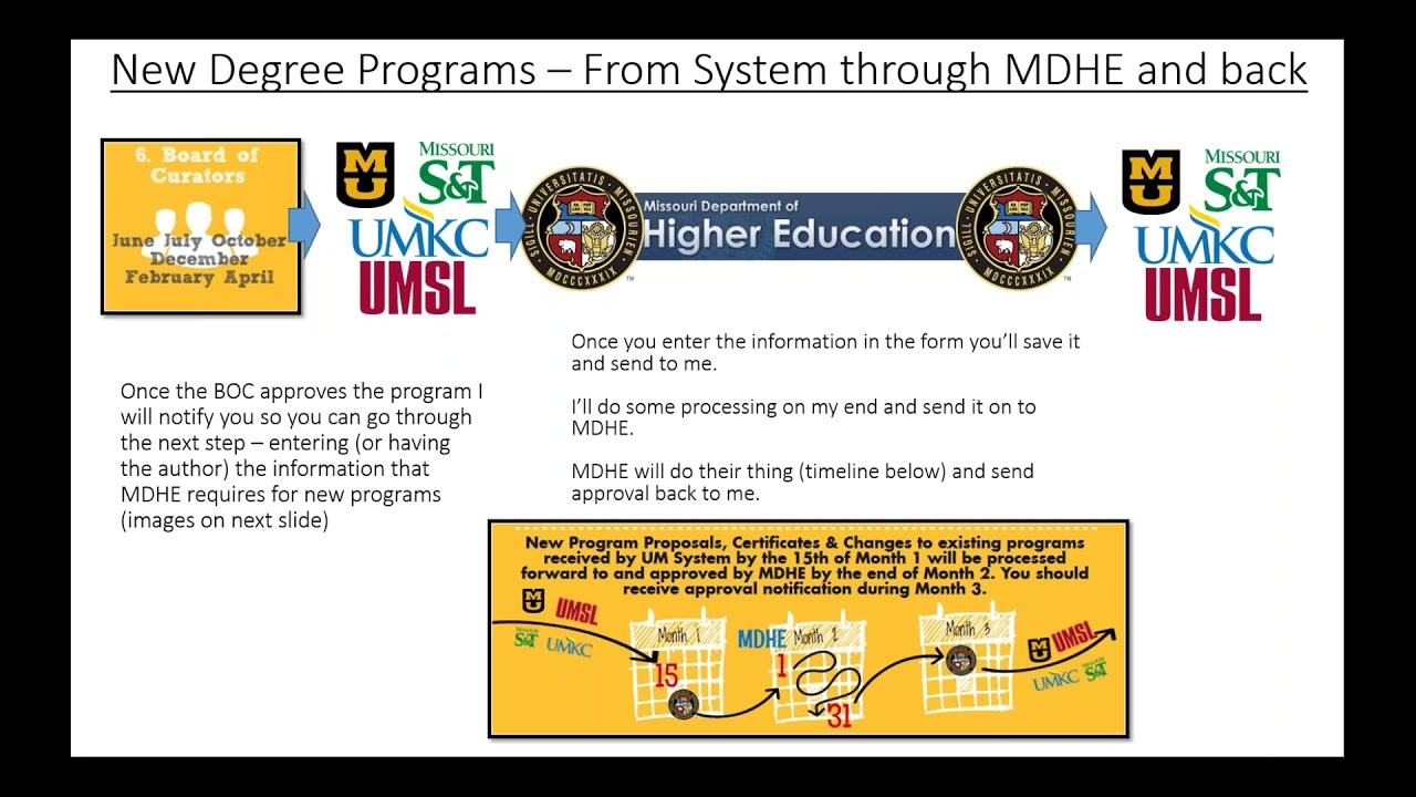 University of missouri system mdhe program process youtube university of missouri system mdhe program process xflitez Choice Image