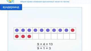 учимся сложению и вычитанию чисел по частям от 1 до 20. математика 1 класс