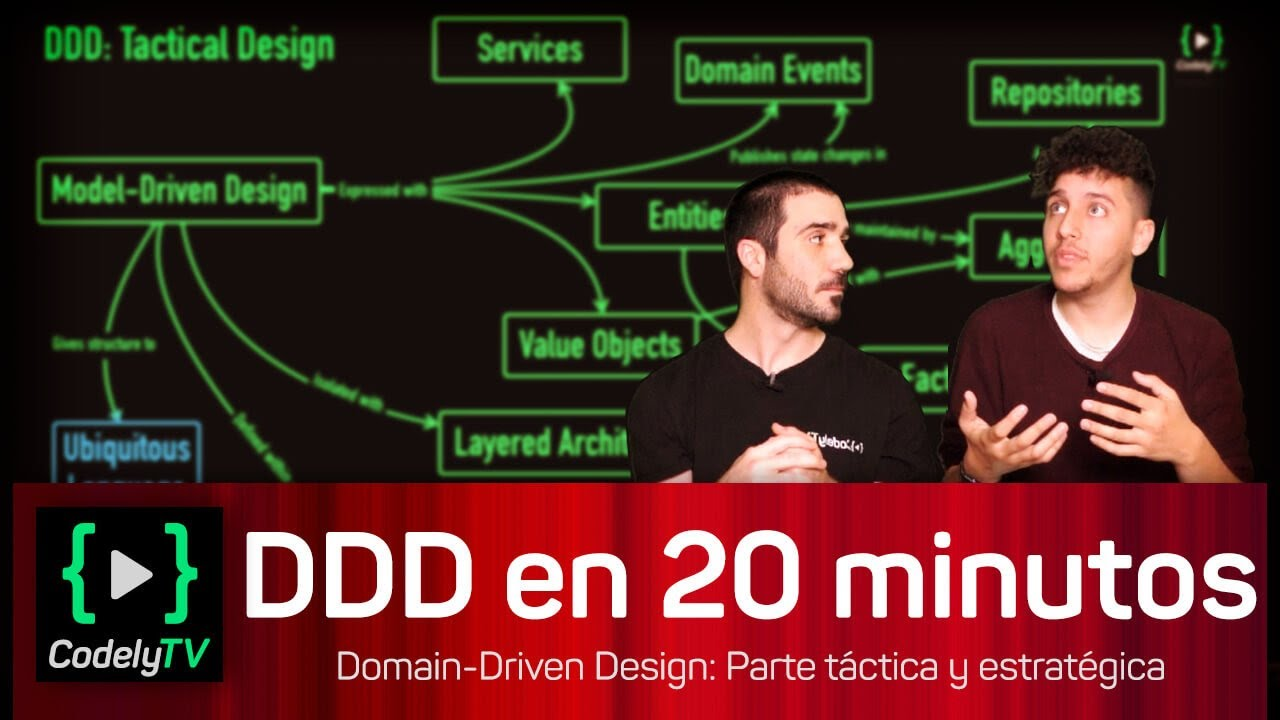 Download Aprende DDD en 20 minutos ⚡ | Domain-Driven Design