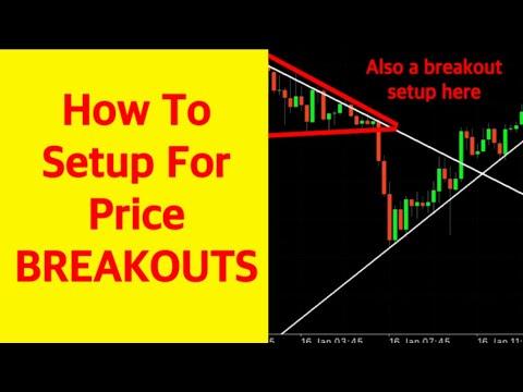 How often price breakouts happen in forex