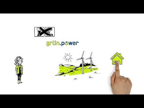 grün.power - Ökostrom aus der Region