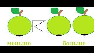 Учимся сравнивать. Знаки больше, меньше, равно. Развивающее видео для детей. Детский канал