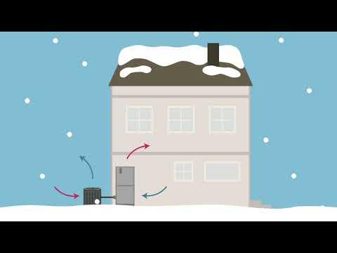Video - What is a Heat Pump? - AiRCO Mechanical - Round Rock, TX