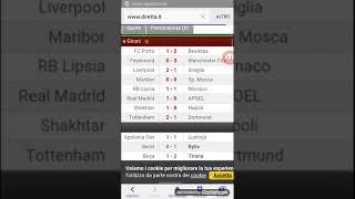 I risultati del primo tempo della Champions league