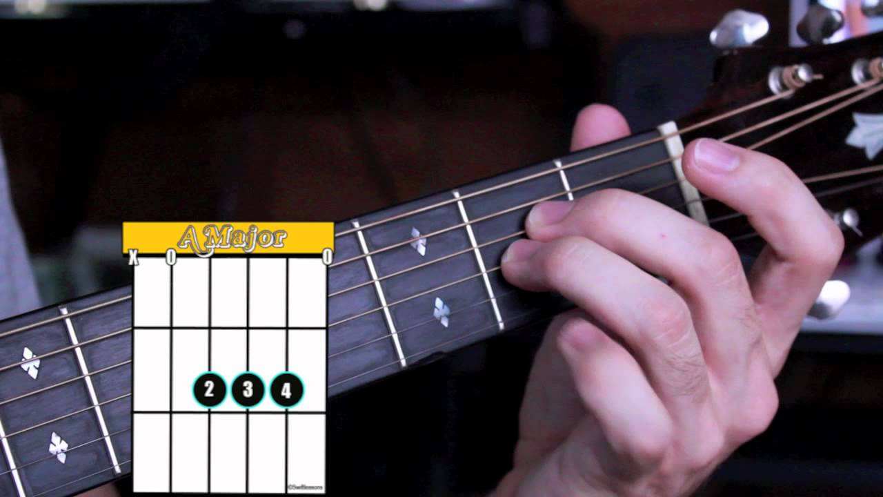 How To Play An Amajor Chord Beginner Guitar Chords Youtube