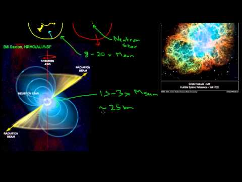 What are Pulsars?