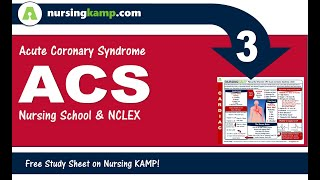 ACS Acute Coronary Syndrome Nursing KAMP