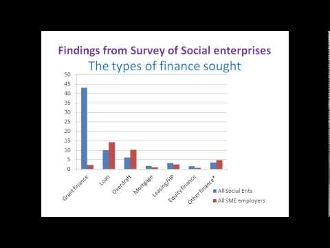 Webinar - The demand for social investment and loan finance