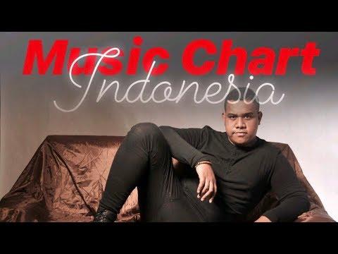 Music Chart Indonesia   Musisi Timur Kembali Menggempur