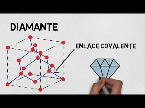 Por Qué El Diamante Es Un Material Tan Duro Y El Grafito Lo