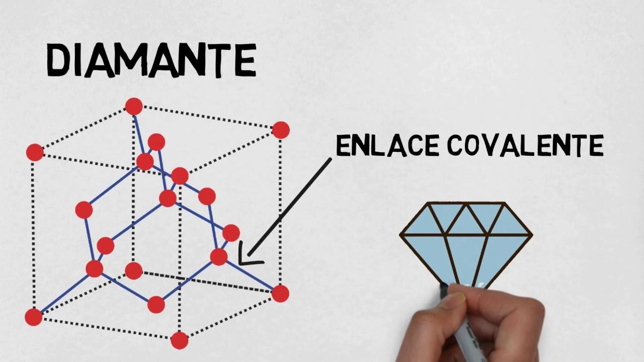 Por Qué El Diamante Es Un Material Tan Duro Y El Grafito Lo Contario