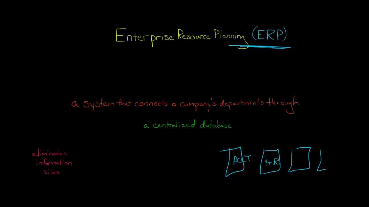 Download Enterprise Resource Planning (ERP)