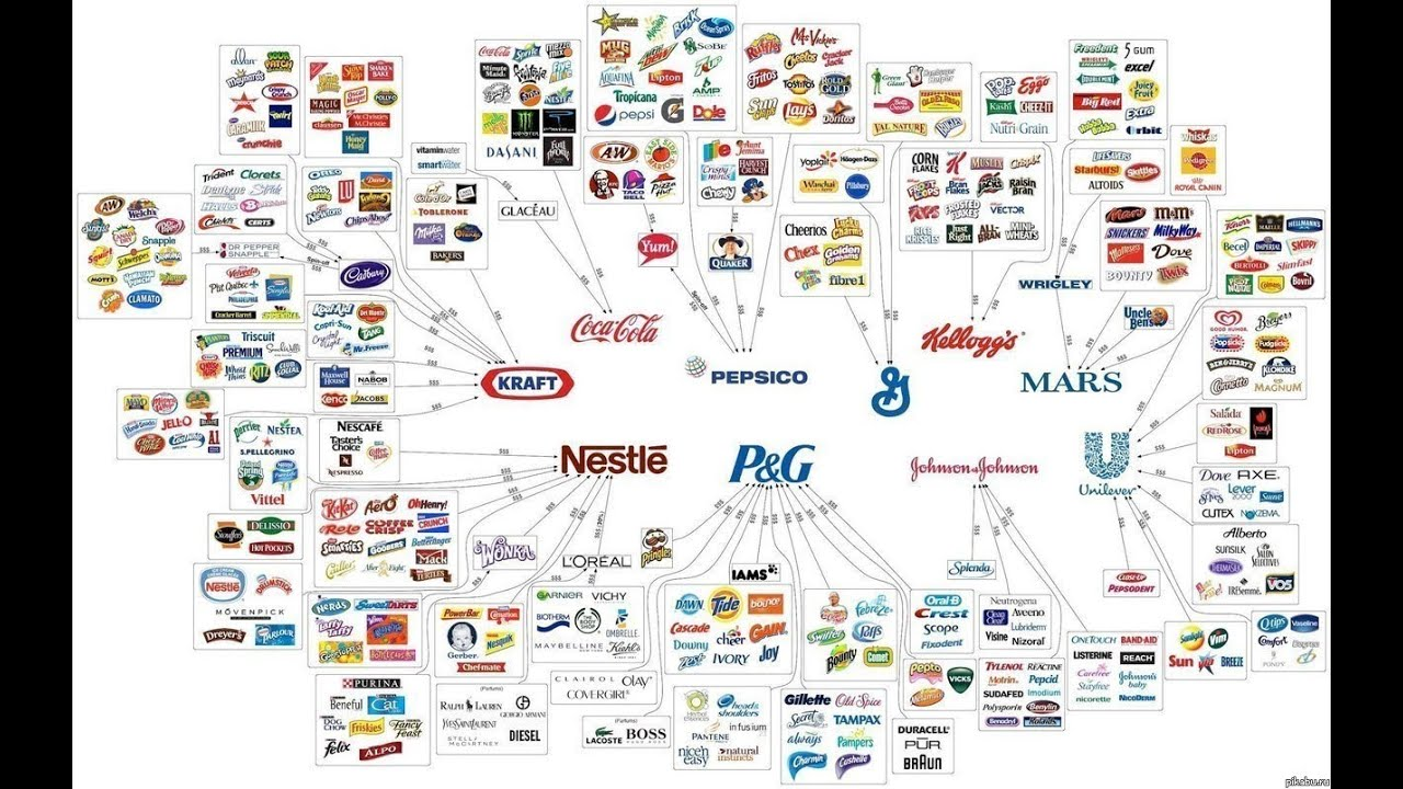 characteristics of global brands