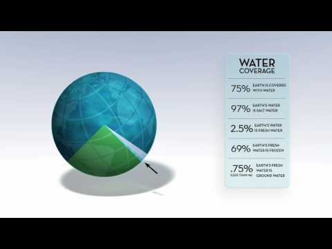 International Desalination Association-Narration by Ed Mace