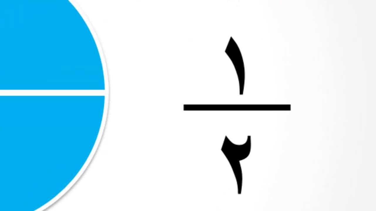 الكسور النصف والربع الرياضيات الصف الأول الابتدائي الترم الثاني المنهج المصري نفهم Youtube