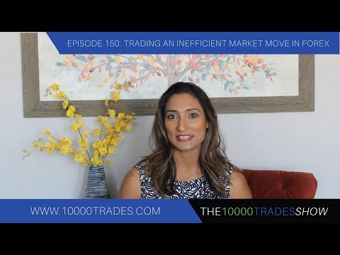 Episode 150: Trading an Inefficient Market Move in Forex