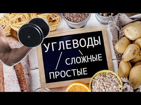 Простые и Сложные Углеводы (Гликемический индекс продуктов)