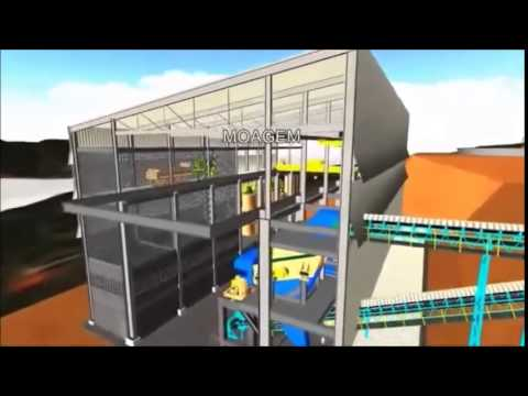 Industrial Plant - Planta Industrial (Layout 3D)
