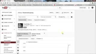 Сколько платят за 1000 просмотров в ютуб, youtube