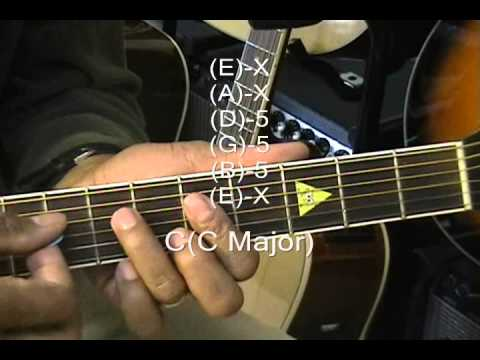 How To Play Famous 80s Funk Guitar Chord Progressions