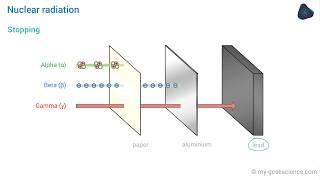 OCR 9-1 Physics: Radioactive decay