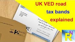 Car Review - UK VED Road Tax Bands Explained - Read Newspaper Tv