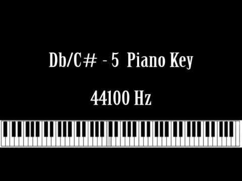 All 88 Piano Keys Every Piano Note with Diagram Sound Effect Free High Quality Sound FX