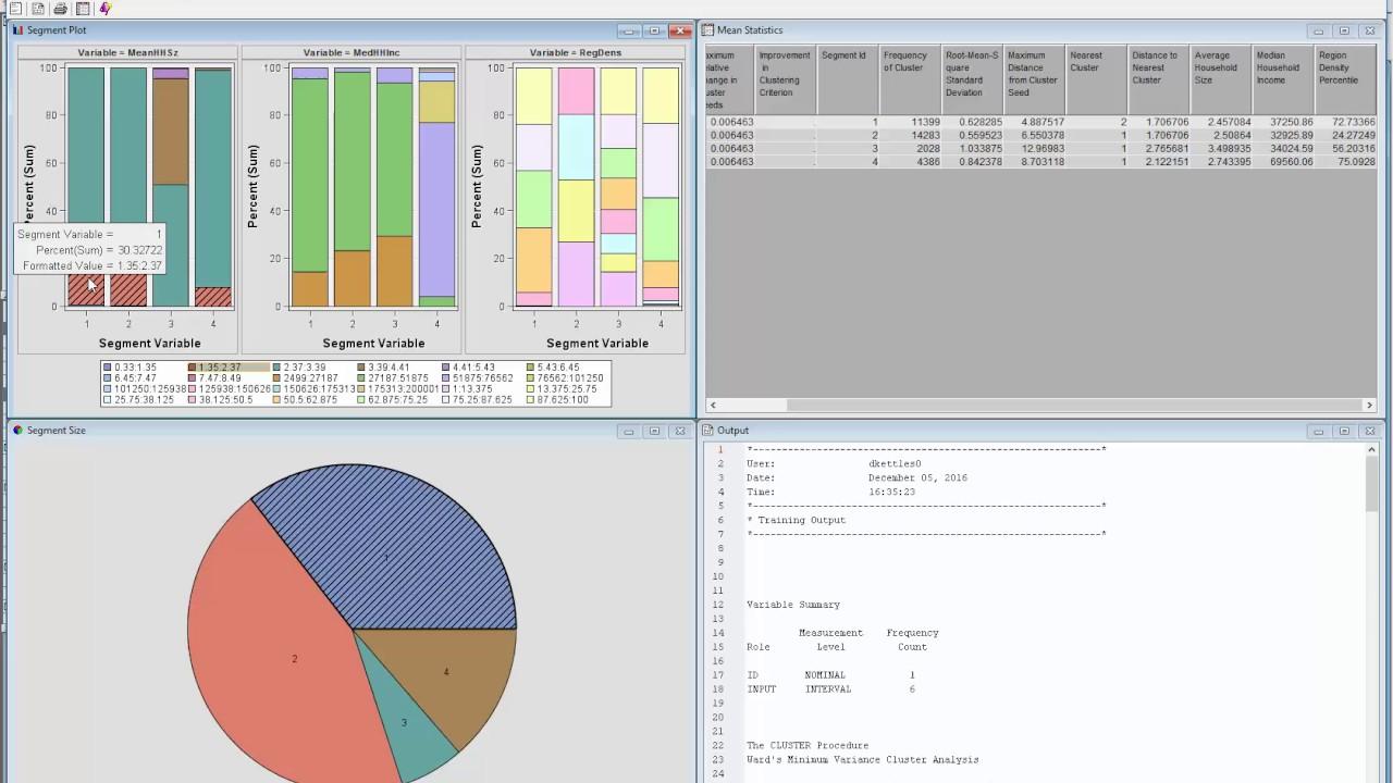 cluster analysis in sas enterprise miner youtube rh youtube com SAS Enterprise Guide Logo cluster analysis in sas enterprise guide