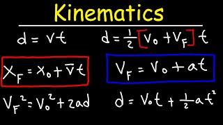 Kinematics In One Dimension - Physics