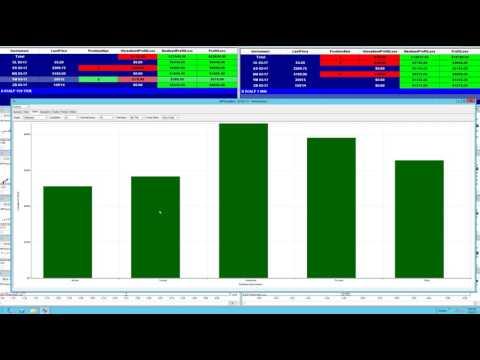 Auto Trader |  NinjaTrader  | Best Pro Trade | http://www.12tradepro.com/auto-trade-details/