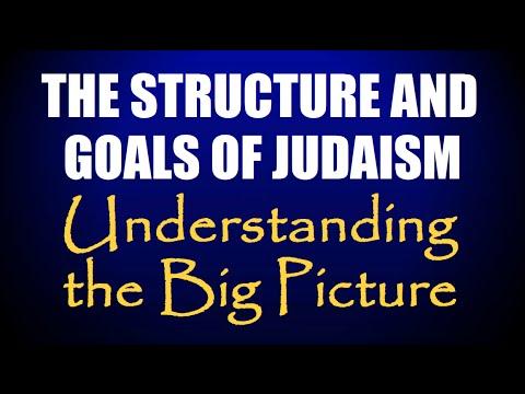 STRUCTURE & GOALS of JUDAISM - Rabbi Michael Skobac (Jews Torah Shabbat Israel kosher mitzvot Shoah)