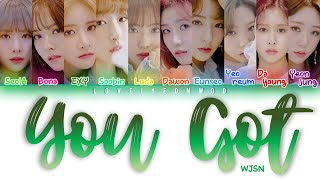 ................................................................................ artist: wjsn (우주소녀) song: you got album: 'wj stay' mini album members: seola...