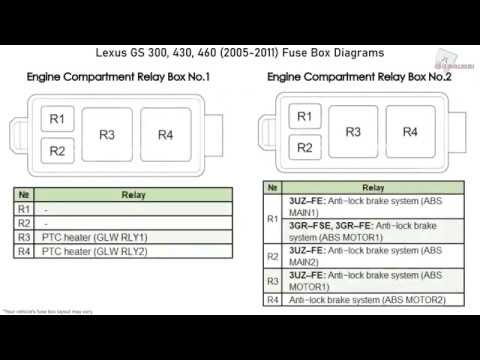 lexus is 300 fuse box lexus gs 300  430  460  2005 2011  fuse box diagrams youtube  lexus gs 300  430  460  2005 2011  fuse