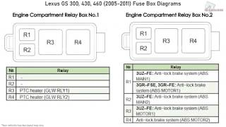 Lexus Gs 300 430 460 2005 2011 Fuse Box Diagrams Youtube