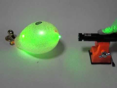 Green 532nm Chinese Military Laser Pointer Review Doovi