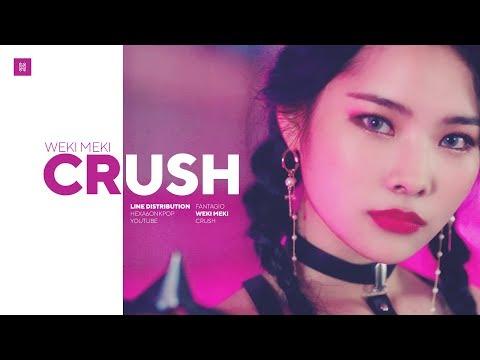 Weki Meki - Crush Line Distribution (Color Coded) | 위키�